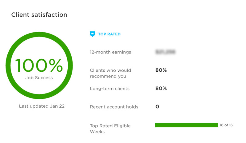 upwork job success 100%